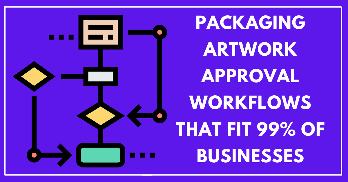 Will your current packaging artwork review and approval processes fit into ManageArtworks - Artwork Review Pro?